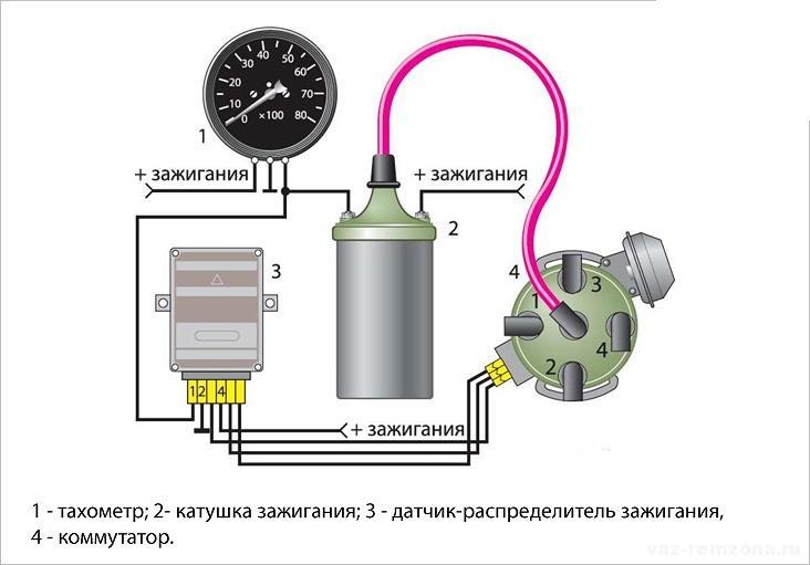 Ваз 21099 схема подключения тахометра фото 434