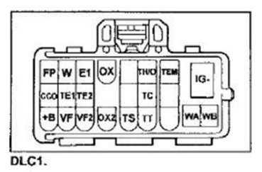 P1604 toyota ошибка  Самодиагностика кодов ошибок на Тойоте