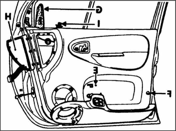 Renault Laguna 1 9 Dci Fuse Box Diagram