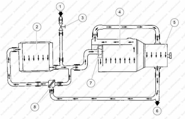 Схема теплообменника ман тга Пластинчатый теплообменник Тиж-0,35 Миасс